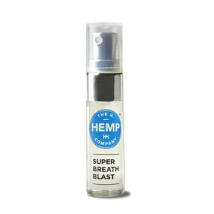 CBD Nano Spray